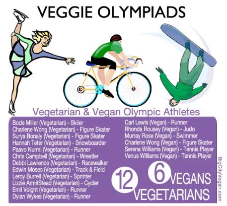 veggie-olymp