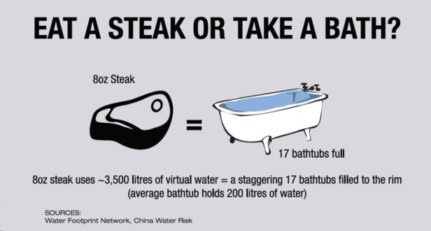 cwr-eat-a-steak-or-take-a-bath