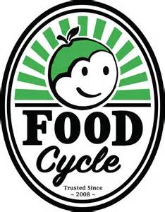 foodcycles1