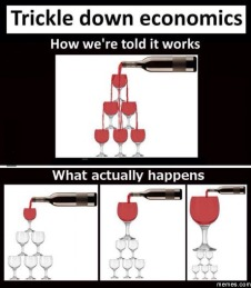 trickle down