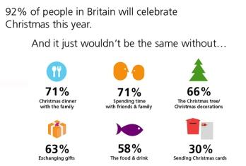 Christmas Blog3